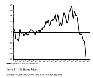 house-prices-usa3